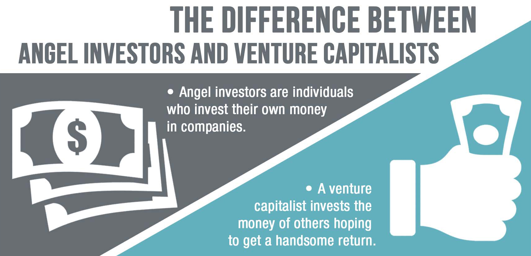 venture-capital-vs-angel-investors-whichis-right-for-you-differences